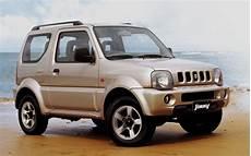 Buying Used Suzuki Jimny 4x4 Magazine