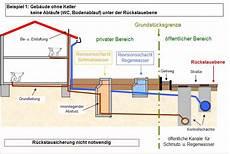 abwasserleitung verlegen außen ver und entsorgungsverband adelebsen abwasser