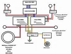 1990 nissan 300zx wiring diagram my 1990 300zx tt audio install car audio diymobileaudio car stereo forum