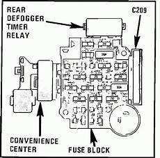 96 s10 fuse panel diagram fuse box 1984 chevy truck fuse box and wiring diagram