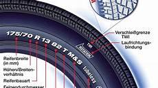 Was Bedeuten Die Zahlen Und Buchstaben Auf Dem Reifen