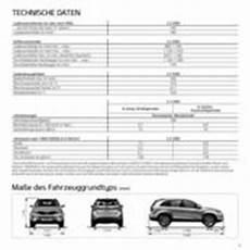 Kia Sorento Technische Daten In Kia Sorento Preisliste