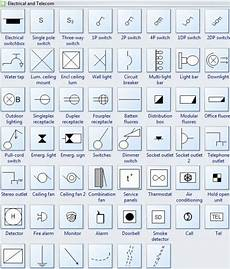 electrical symbols for house plans seven lessons i ve learned from residential electrical