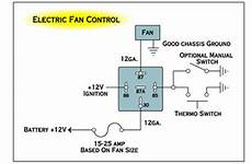 12 volt 5 pin relay wiring diagram relay how to use relays and why you need them onallcylinders