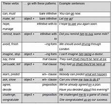 verb patterns exercises pdf with answers 457 verb patterns gerund and infinitive is
