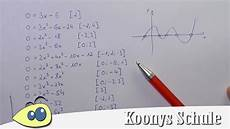 nullstellen bestimmen 220 berblick polynomfunktionen