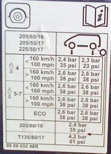 Sc 233 Nic Iii Pression Des Pneus P0 Planete Renault