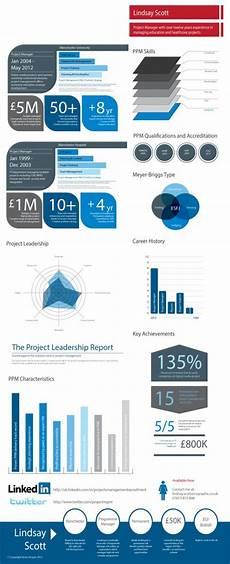 18 best best project management resume templates sles images on pinterest
