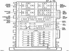 2003 Jeep Grand Fuse Box Diagram Wiring Forums