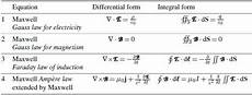 maxwell s equations derivation in integral and differential form