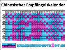 ssw kalender zum ausdrucken kalender