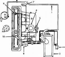 Vacuum Diagrams 1984 1991 Jeep Xj