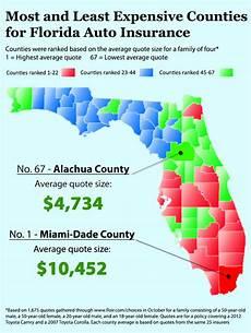 compare auto insurance rates florida location and insurance rates florida as a study