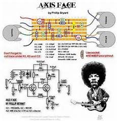 Mod Garage Ritchie Blackmore Stratocaster Mods