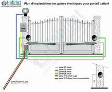 schema electrique portail automatique habitat automatisme