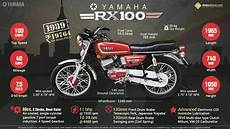 Modifikasi Rx 100 by Yamaha Rx 100 Yamaha Is Going To Launch A Bike At A Price