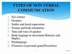 what form of communication is used to indicate informed consent non verbal communication amolak singh