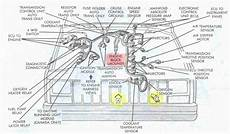 Jeep Electrical Diagnosing Erratic Behavior Of