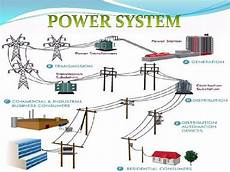 power system analysis and design the electricity