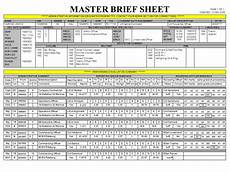 usmc master brief sheet performance evaluation system pes mco p1610 7f ppt video online download