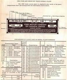 Ford Australia Vin Decoder Chart F600 Serial Number Decoding Ford Truck Enthusiasts Forums