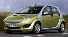 Smart Forfour Probleme - waiting for a new four door smart car in the states keep