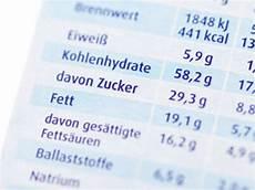so hoch ist ihr kohlenhydrate bedarf eat smarter