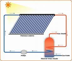 Chauffe Eau Solaire Energies Naturels