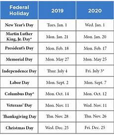 2019 2020 federal reserve bank holidays investors community bank