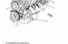 2003 impala 3 8 engine diagram where is the crankshaft position sensor located on a 2005 chevy impala ls 3 8