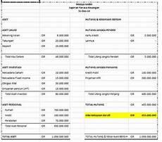 cara sederhana membuat laporan keuangan pribadi bulanan