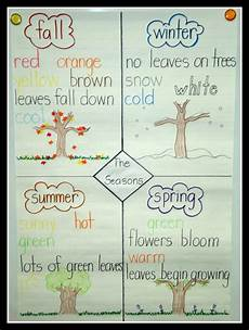 seasons worksheets for 7th graders 14806 today in grade learning about the seasons