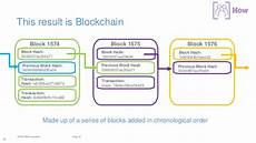 making blockchain real for business at the quot z systems agile enterpris