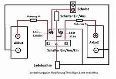 Zwei Len Ein Schalter - echolote mit neuester technik garmin think big umr 252 sten