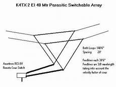 küchenzeile 2 40m delta loop k4tx