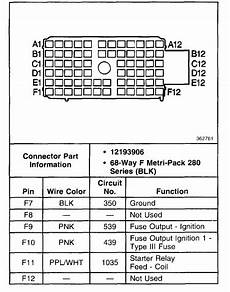 1998 blazer fuse panel diagram i need a wiring diagram for the plugs that into the back of the fuse panel for a 1998 s10