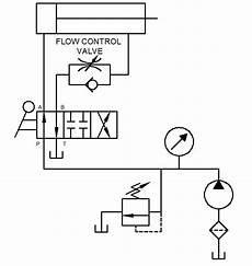 Air Flow Valve Schematic by Flow Valve Meter Out Circuit Manufacturinget Org