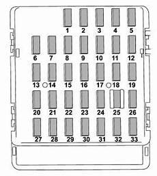 subaru forester 2009 2013 fuse box diagram auto genius