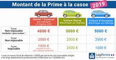 Prime A La Casse Achat Voiture Occasion Le Monde De L Auto