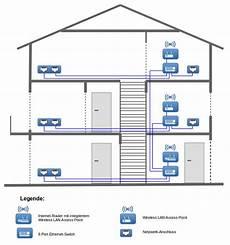 netzwerk im haus planen die festlegung der 220 bertragungsmedien dasheimnetzwerk de