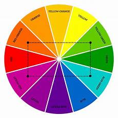 complementary paint colors to yellow color theory double complementary color schemes make it