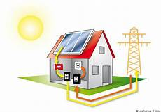 photovoltaik funktion leicht verst 228 ndlich erkl 228 rung