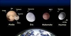 sistema solar rede de astronomia