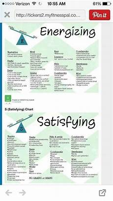 Trim Healthy Mama Food Chart Image Result For Trim Healthy Mama S Meals Trim Healthy