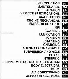 automotive service manuals 1999 toyota sienna electronic valve timing 1999 toyota sienna repair shop manual original