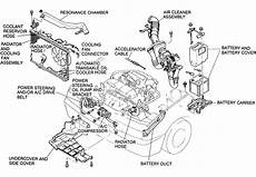 small engine maintenance and repair 1995 mazda mx 6 auto manual engine