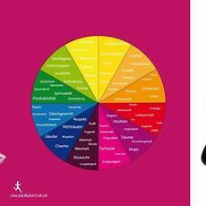 Onlineagentur Posted To Instagram Farben Und Ihre