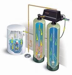 calcare rubinetto come funziona un addolcitore dell acqua di rubinetto