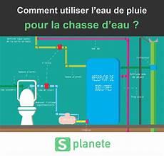 Eau De Pluie Pour Wc Utiliser L Eau De Pluie Pour Sa Chasse D Eau Smart Planete