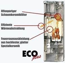 kaminofen dauerbrandofen hark ecoplus keramik jola